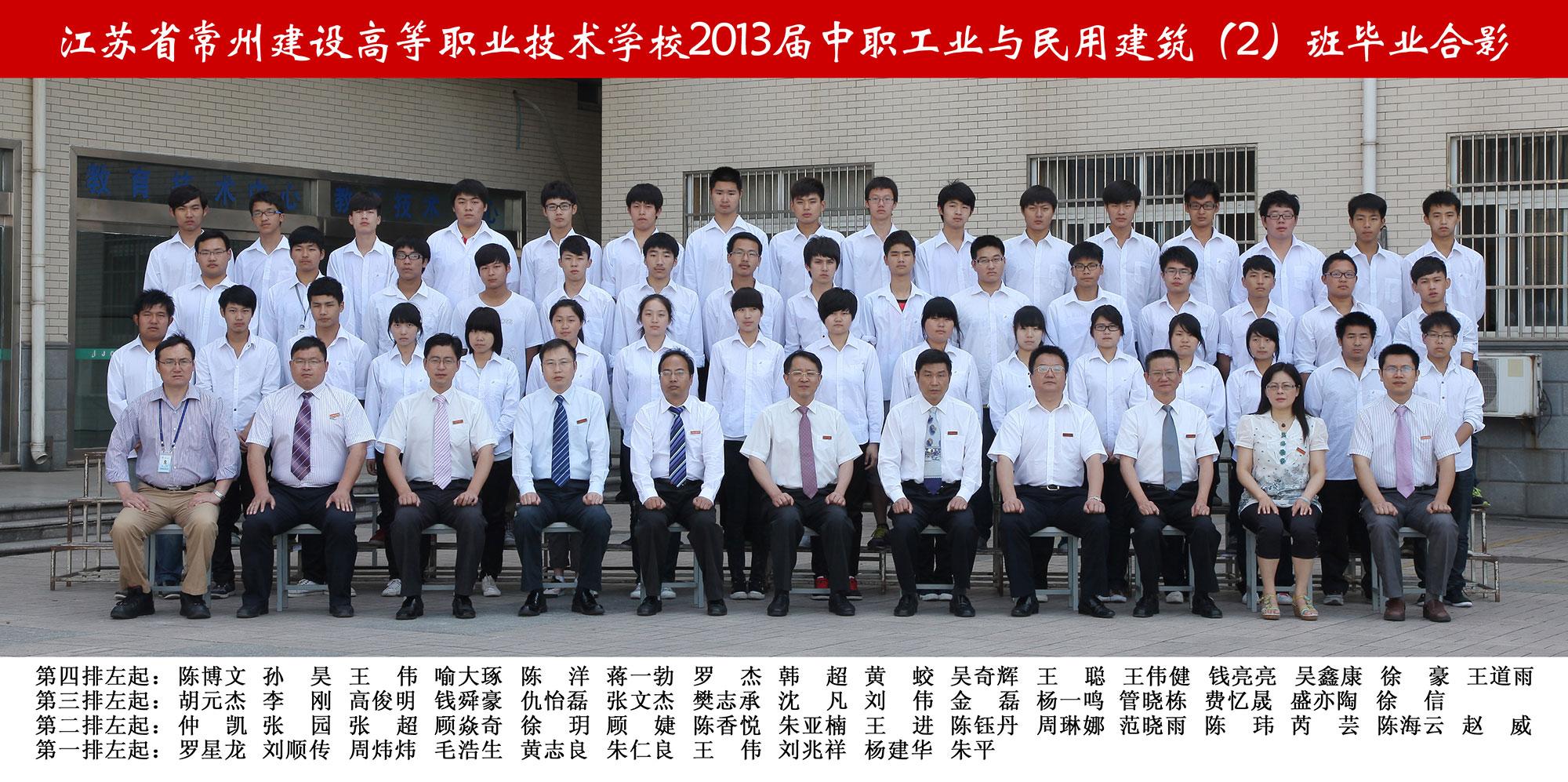 2013届中职工业与民用建筑(2)班...